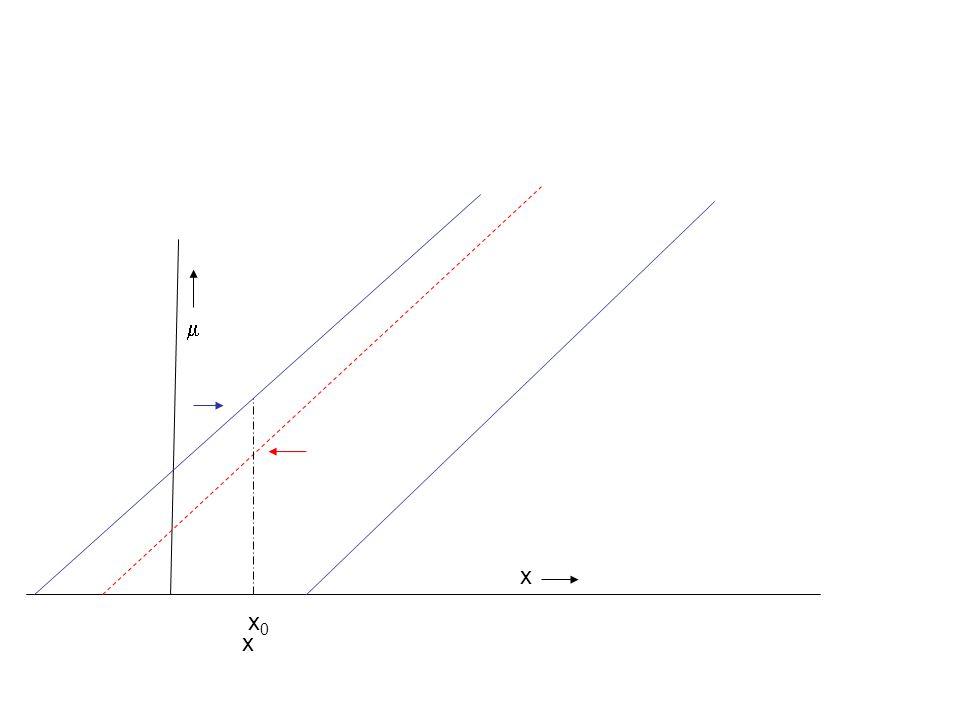  xample 2 Lifetime distribution pdf p(t;λ) = λ e -λt So L(λ;t) = λ e –λt (single observed t) Here both t and λ are continuous pdf maximises at t = 0 L maximises at λ = t .