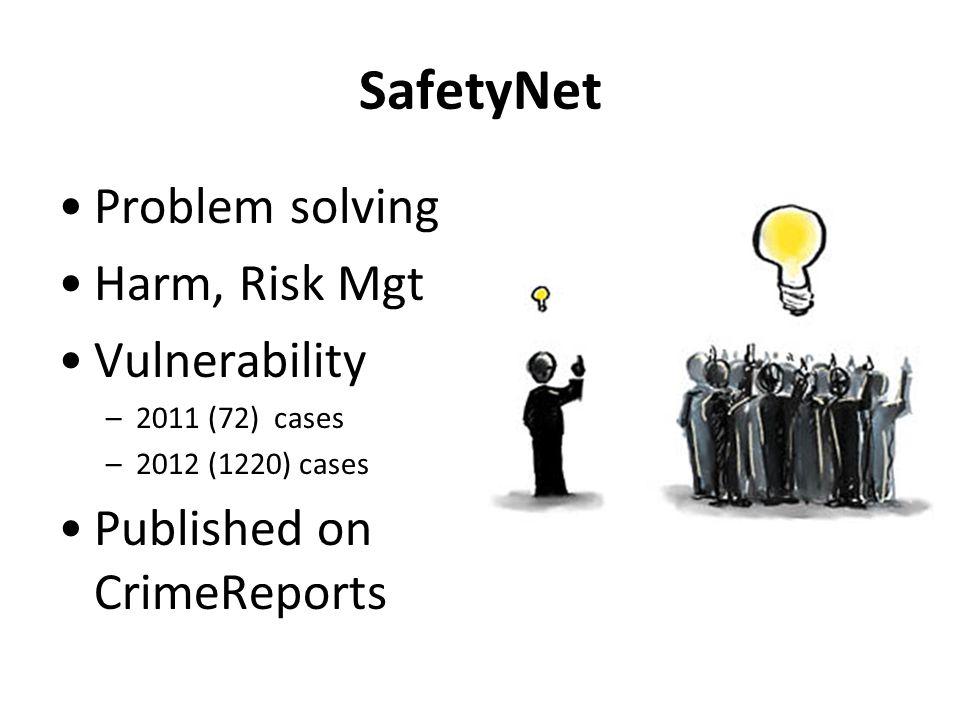SafetyNet Problem solving Harm, Risk Mgt Vulnerability –2011 (72) cases –2012 (1220) cases Published on CrimeReports