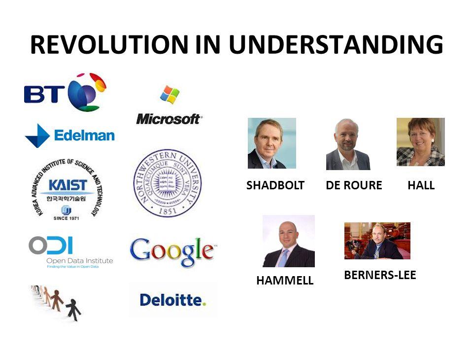 REVOLUTION IN UNDERSTANDING SHADBOLT BERNERS-LEE HALL DE ROURE HAMMELL