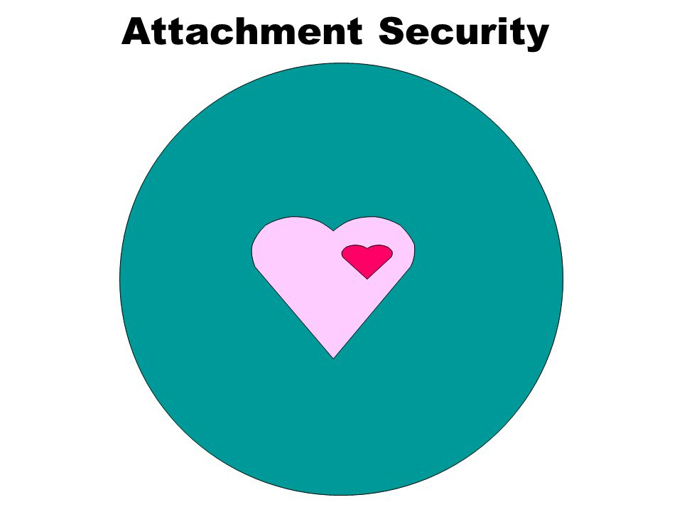 Attachment Security
