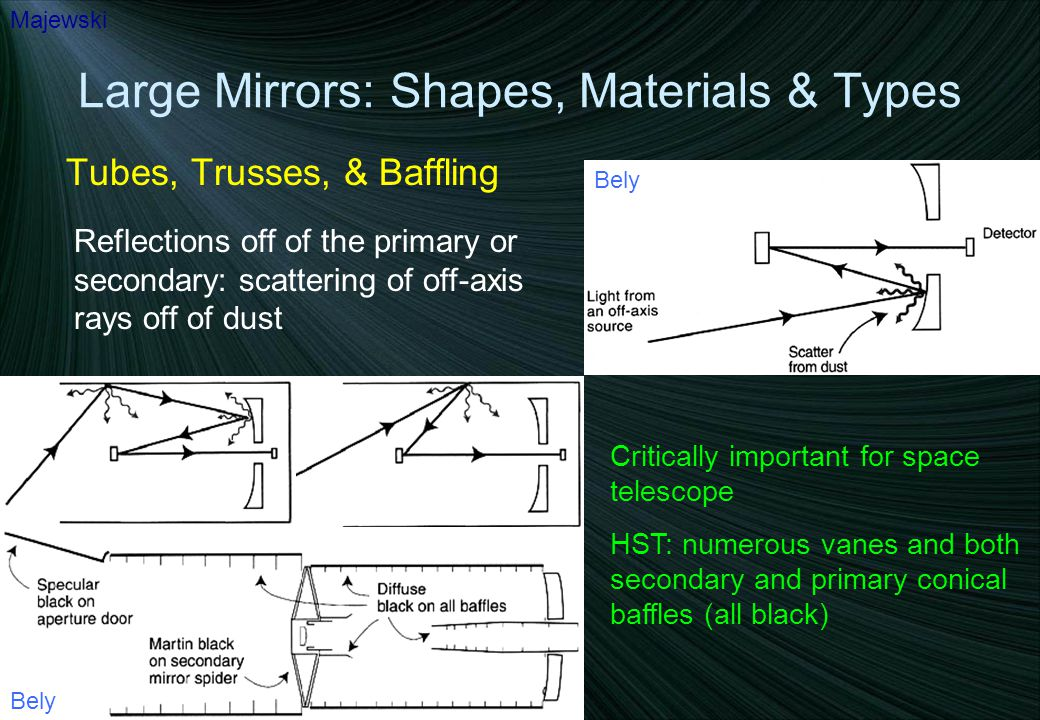 Large Mirrors: Shapes, Materials & Types Tubes, Trusses, & Baffling Majewski Reflections off of the primary or secondary: scattering of off-axis rays off of dust Critically important for space telescope HST: numerous vanes and both secondary and primary conical baffles (all black) Bely