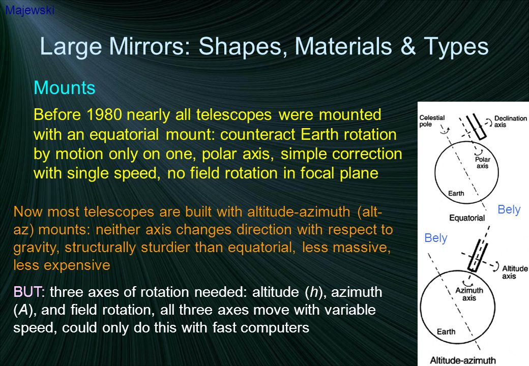 Large Mirrors: Shapes, Materials & Types Mounts Majewski Before 1980 nearly all telescopes were mounted with an equatorial mount: counteract Earth rot