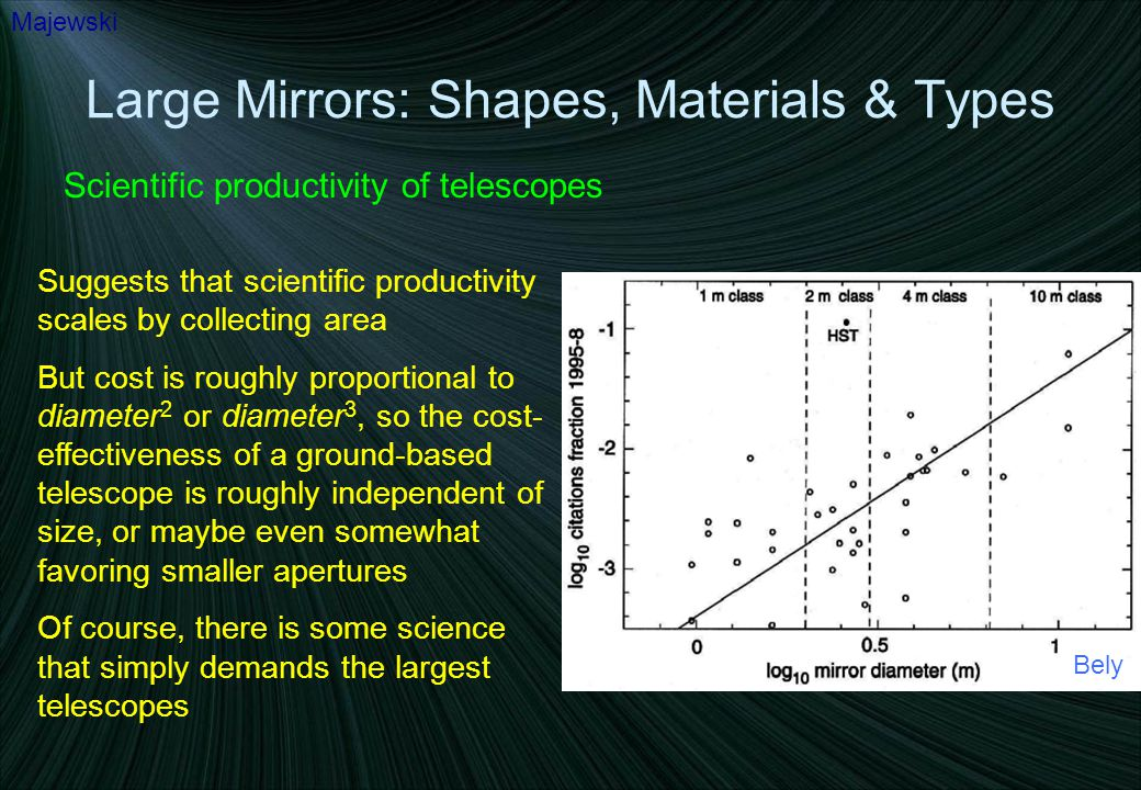 Large Mirrors: Shapes, Materials & Types Scientific productivity of telescopes Majewski Bely Suggests that scientific productivity scales by collectin