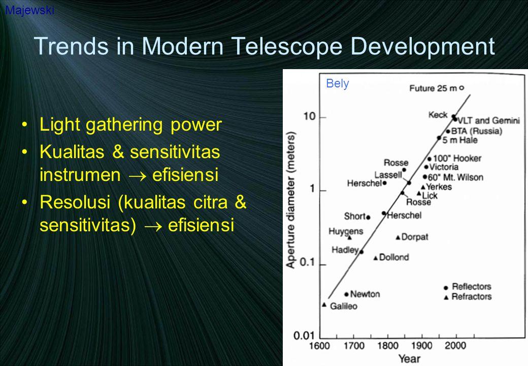 Trends in Modern Telescope Development Sensitivitas Instrumen - Perbaikan pada desain optik, optik, detektor - Temuan baru (fiber optics, holographic gratings) - Menemukan tempat observasi baru Resolusi - Guiding cepat & otomatis - Pemahaman yg lebih baik tentang efek seeing - Penentuan tempat observasi dgn seeing yg baik - Perbaikan pada cermin & desain dome - Active mirror figure & atmospheric compensation - Pengamatan space-based - Interferometry Majewski Bely