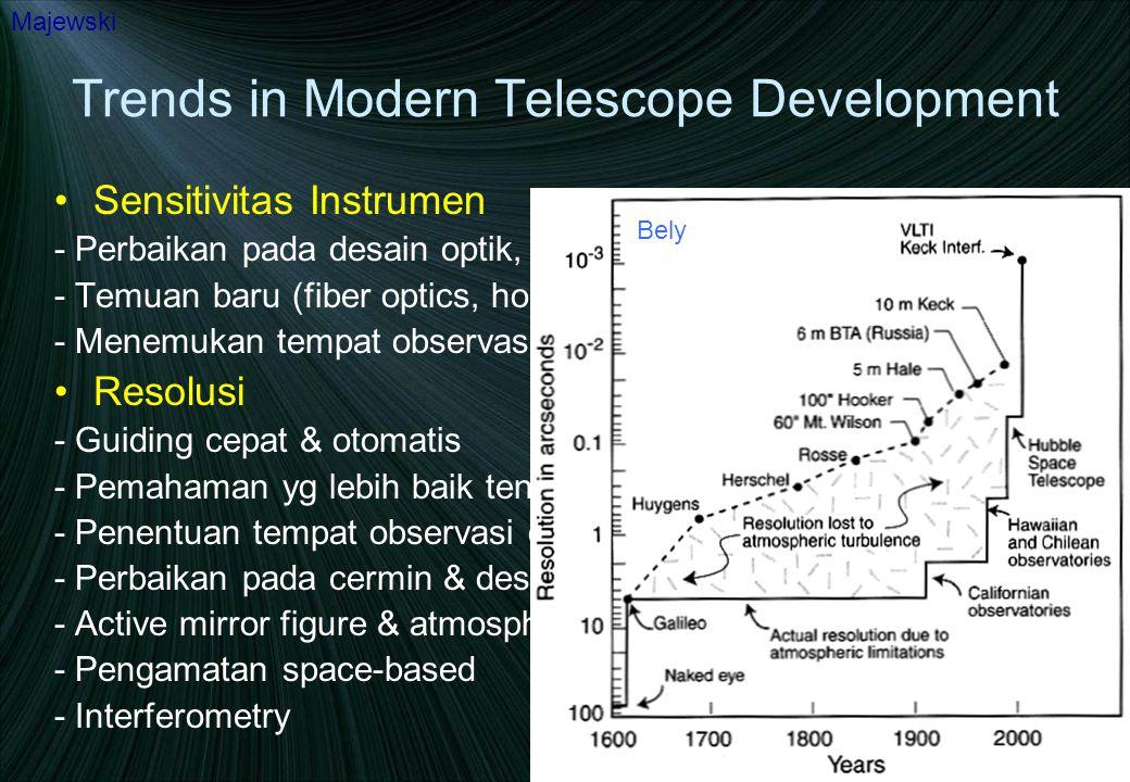 Large Mirrors: Shapes, Materials & Types Telescope f-ratio Majewski Fast primaries: biaya operasional, tabung kecil  kukuh, kecil wind cross- section, secondary mirror lebih kecil Bely Difficult decisions: tipe & konstruksi cermin utama, konfigurasi optik, struktur/ukuran/kontrol tel., desain instrumen optik, ukuran dome, tempat yg potensial utk teleskop, biaya total