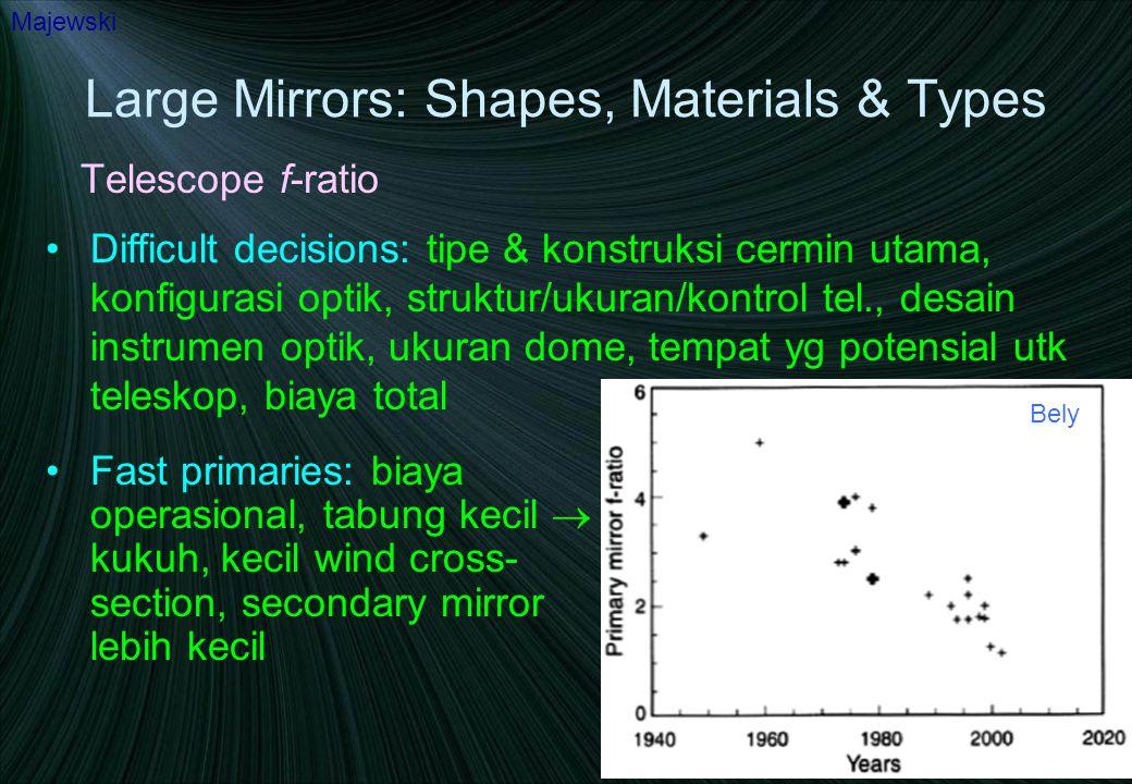 Large Mirrors: Shapes, Materials & Types Lightweighting mirror Majewski HST LBT, abell.as.arizona.edu/~hill/mirror Bely