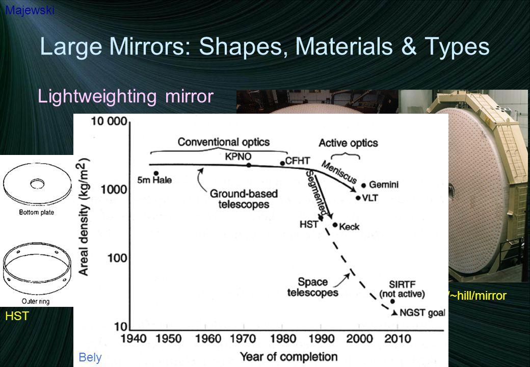 Large Mirrors: Shapes, Materials & Types Segmented mirrors Majewski Size limited of monolithic mirrors: fasilitas pabrikan, sukar mendapatkan hasil homogen, sukar pada handling & transport, max.