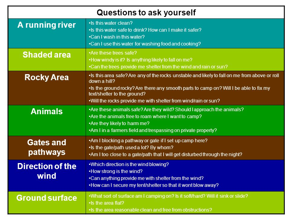 Questions to ask yourself A running river Is this water clean.