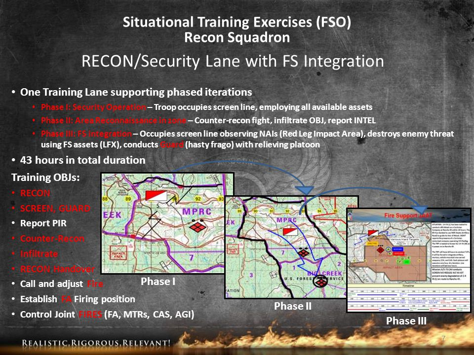 Situational Training Exercises (FSO) Recon Squadron RECON/Security Lane with FS Integration One Training Lane supporting phased iterations Phase I: Security Operation – Troop occupies screen line, employing all available assets Phase II: Area Reconnaissance in zone – Counter-recon fight, infiltrate OBJ, report INTEL Phase III: FS integration – Occupies screen line observing NAIs (Red Leg Impact Area), destroys enemy threat using FS assets (LFX), conducts Guard (hasty frago) with relieving platoon 43 hours in total duration Training OBJs: RECON SCREEN, GUARD Report PIR Counter-Recon Infiltrate RECON Handover Call and adjust Fire Establish FA Firing position Control Joint FIRES (FA, MTRs, CAS, AGI) Phase I Phase II Phase III 7