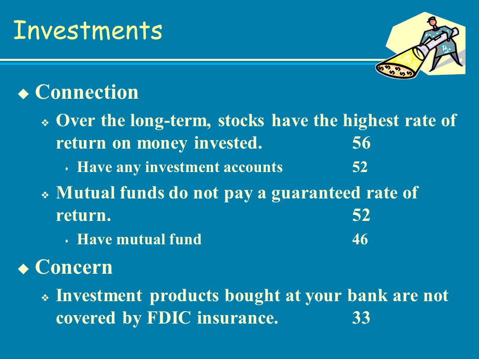 Investments u Connection v Over the long-term, stocks have the highest rate of return on money invested.56 s Have any investment accounts52 v Mutual funds do not pay a guaranteed rate of return.52 s Have mutual fund46 u Concern v Investment products bought at your bank are not covered by FDIC insurance.33