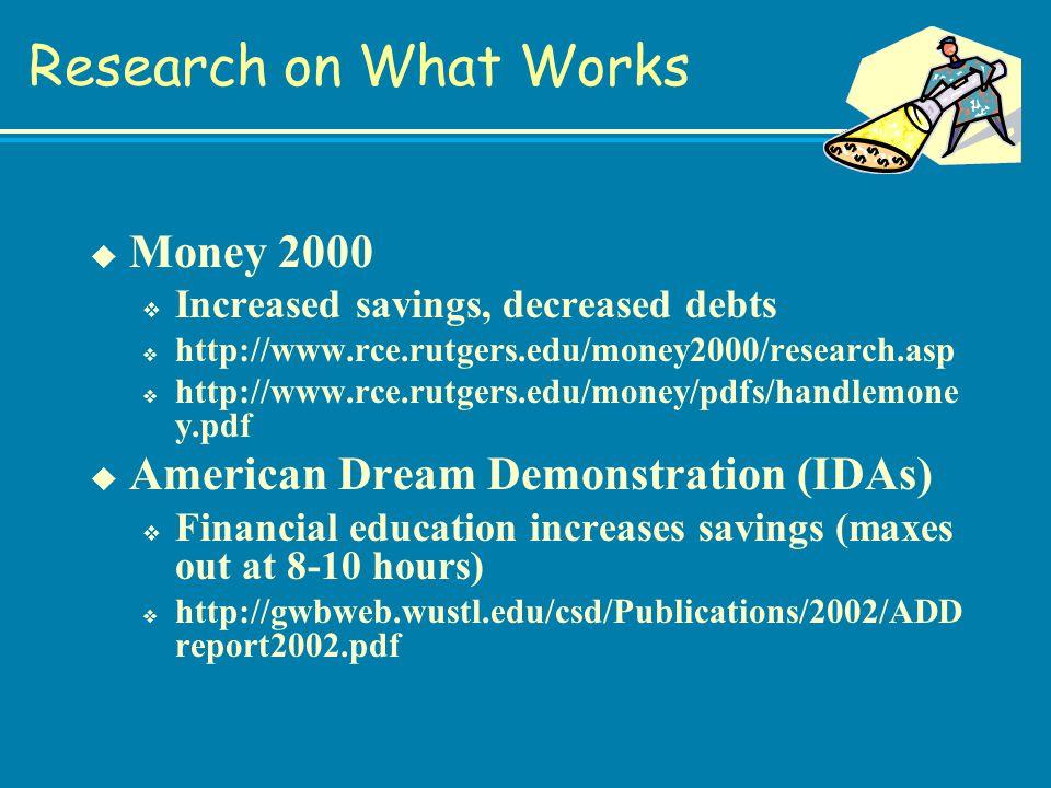Research on What Works u Money 2000 v Increased savings, decreased debts v http://www.rce.rutgers.edu/money2000/research.asp v http://www.rce.rutgers.edu/money/pdfs/handlemone y.pdf u American Dream Demonstration (IDAs) v Financial education increases savings (maxes out at 8-10 hours) v http://gwbweb.wustl.edu/csd/Publications/2002/ADD report2002.pdf