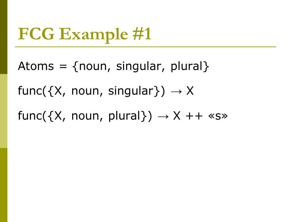 FCG Example #1 Atoms = {noun, singular, plural} func({X, noun, singular}) → X func({X, noun, plural}) → X ++ «s»