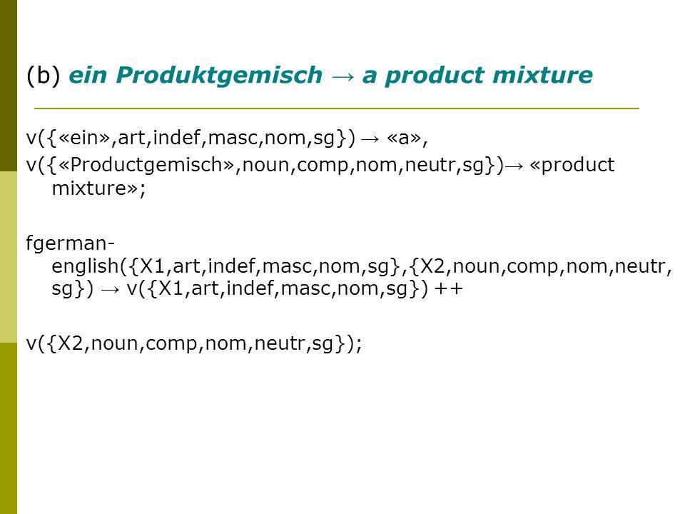 (b) ein Produktgemisch → a product mixture v({«ein»,art,indef,masc,nom,sg}) → «a», v({«Productgemisch»,noun,comp,nom,neutr,sg}) → «product mixture»; fgerman- english({X1,art,indef,masc,nom,sg},{X2,noun,comp,nom,neutr, sg}) → v({X1,art,indef,masc,nom,sg}) ++ v({X2,noun,comp,nom,neutr,sg});