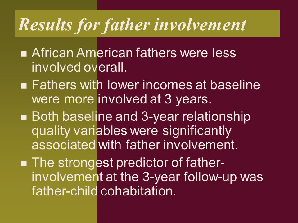 Results for father involvement African American fathers were less involved overall.