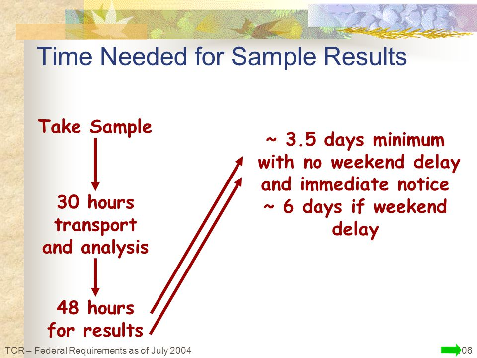 106TCR – Federal Requirements as of July 2004 Time Needed for Sample Results 30 hours transport and analysis 48 hours for results ~ 3.5 days minimum with no weekend delay and immediate notice ~ 6 days if weekend delay Take Sample