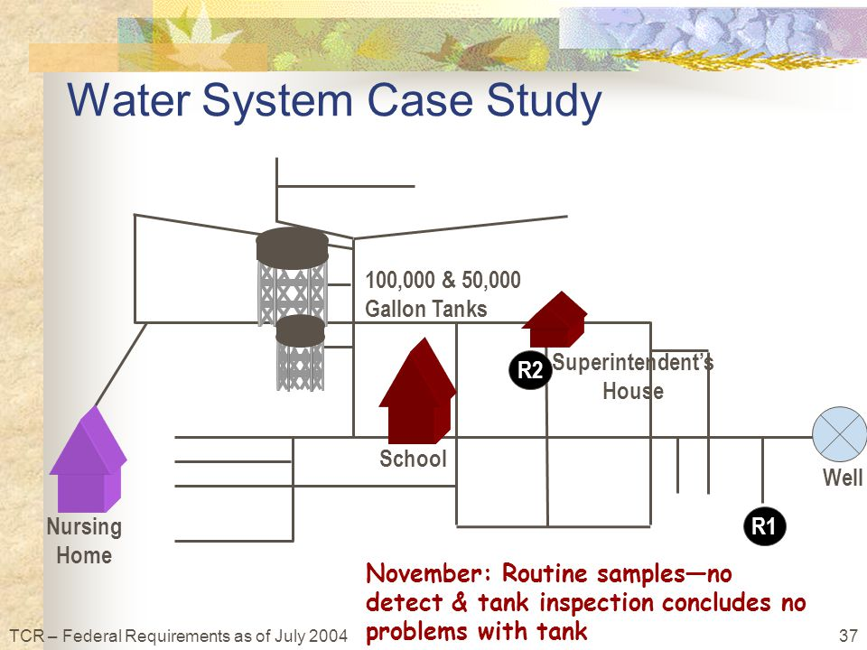 37TCR – Federal Requirements as of July 2004 Superintendent's House Water System Case Study School Well 100,000 & 50,000 Gallon Tanks Nursing Home R1R2 November: Routine samples—no detect & tank inspection concludes no problems with tank