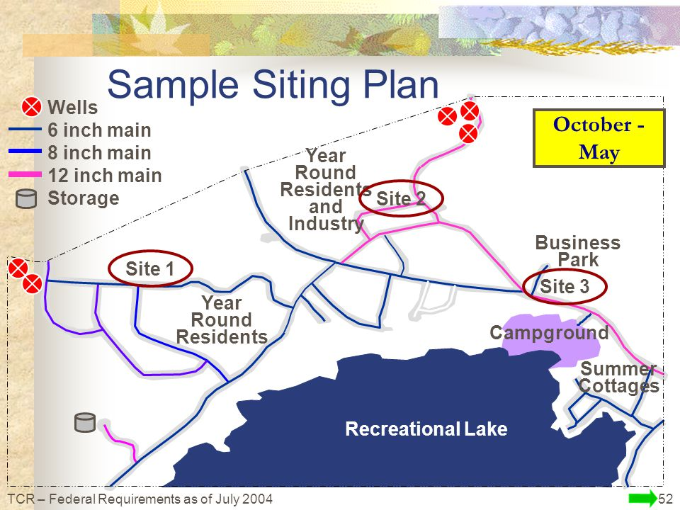 52TCR – Federal Requirements as of July 2004 Recreational Lake Wells 6 inch main 8 inch main 12 inch main Storage Summer Cottages Year Round Residents Year Round Residents and Industry Business Park Campground October - May Site 1 Site 2 Site 3 Sample Siting Plan