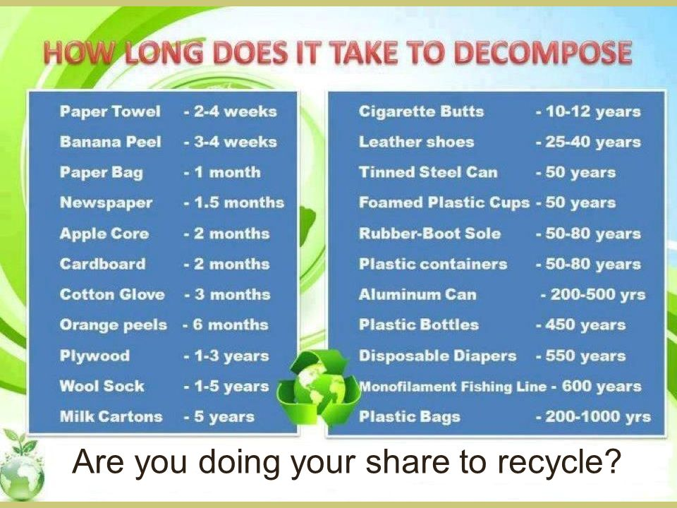 Are you doing your share to recycle