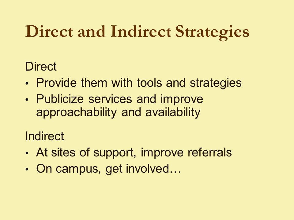 Direct and Indirect Strategies Direct Provide them with tools and strategies Publicize services and improve approachability and availability Indirect At sites of support, improve referrals On campus, get involved…