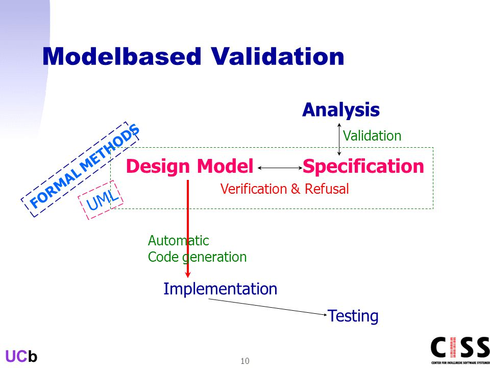 UCb 10 Modelbased Validation Design ModelSpecification Verification & Refusal Analysis Validation FORMAL METHODS Implementation Testing UML Automatic Code generation