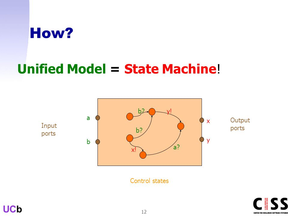 UCb 12 How.Unified Model = State Machine. a b x y a.