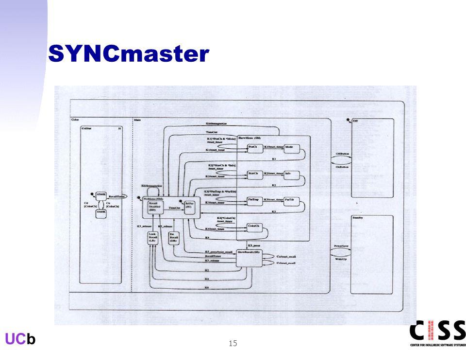 UCb 15 SYNCmaster