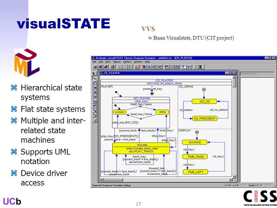 UCb 17 visualSTATE zHierarchical state systems zFlat state systems zMultiple and inter- related state machines zSupports UML notation zDevice driver access VVS w Baan Visualstate, DTU (CIT project)