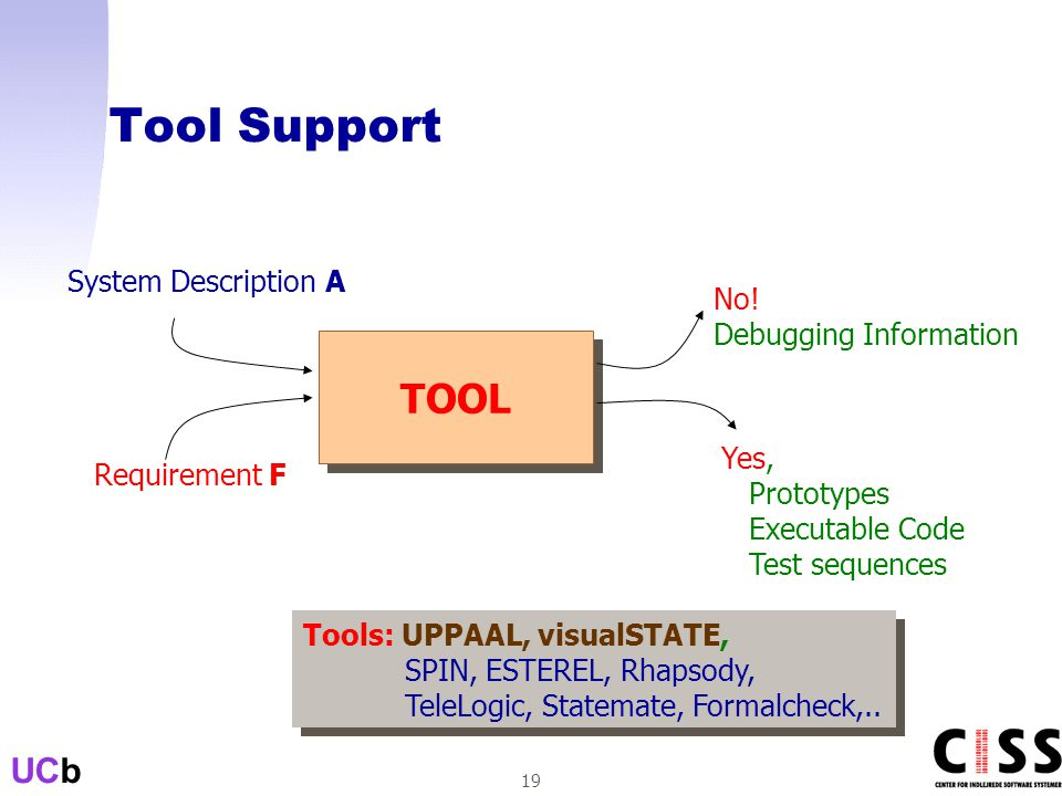 UCb 19 Tool Support TOOL System Description A Requirement F Yes, Prototypes Executable Code Test sequences No.