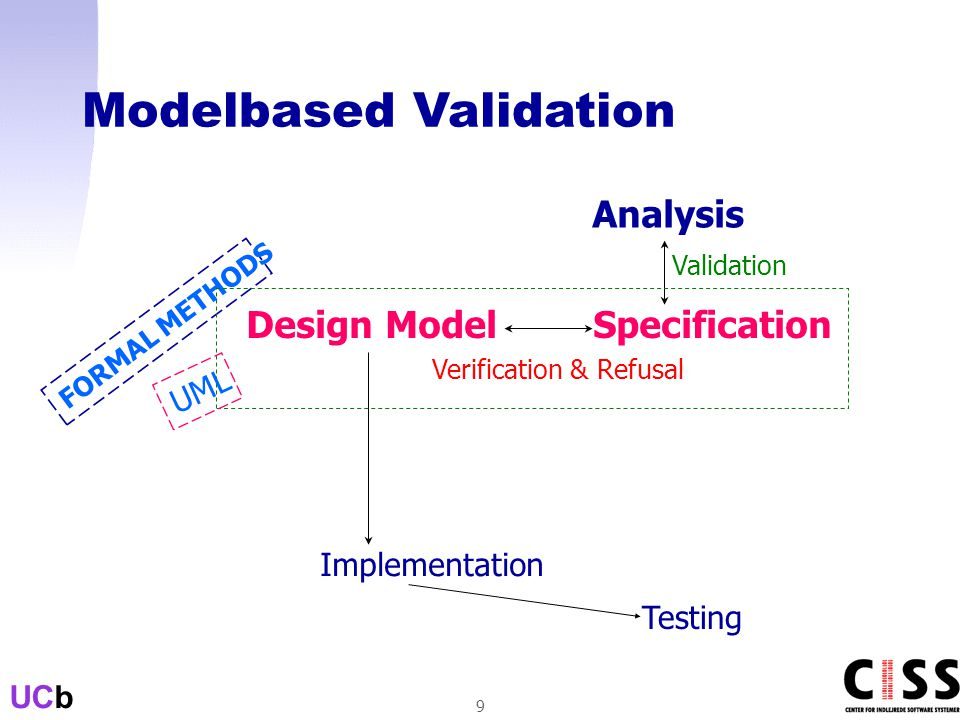 UCb 9 Modelbased Validation Design ModelSpecification Verification & Refusal Analysis Validation FORMAL METHODS Implementation Testing UML
