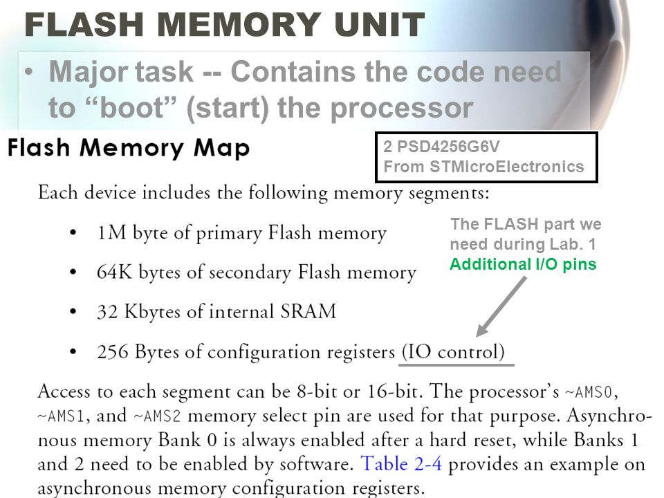 "FLASH MEMORY UNIT Major task -- Contains the code need to ""boot"" (start) the processor Blackfin BF533 I/O8 2 PSD4256G6V From STMicroElectronics The FL"