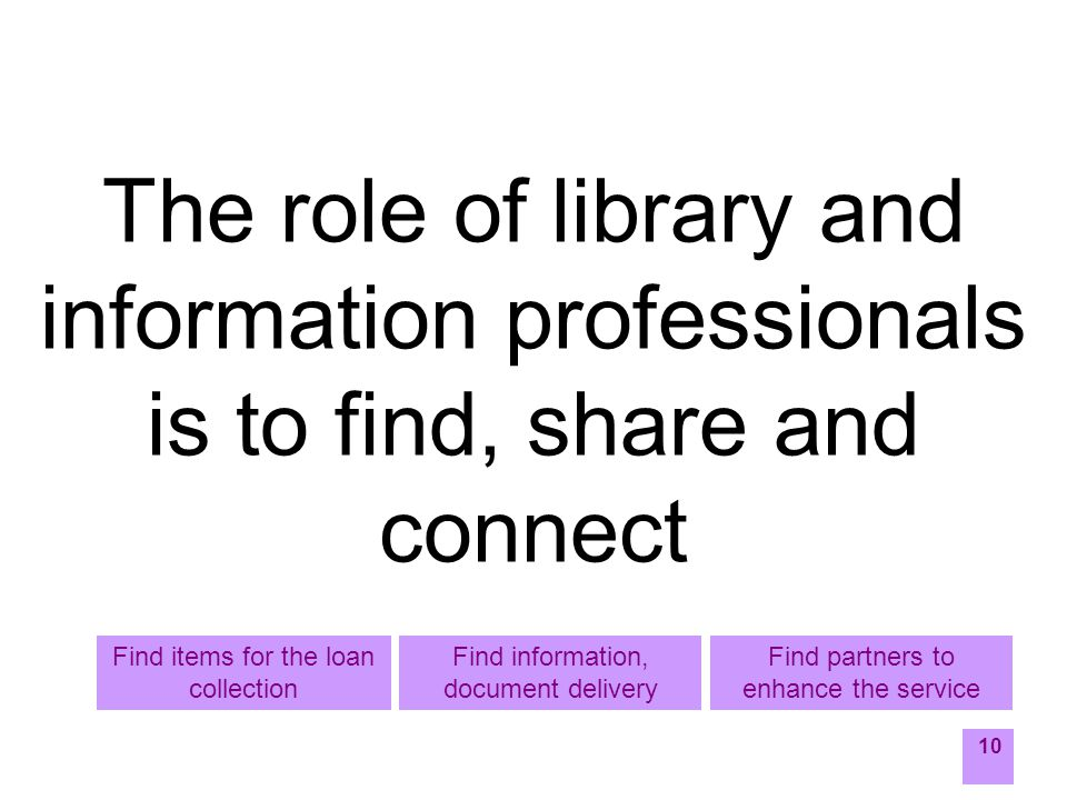 10 The role of library and information professionals is to find, share and connect Find partners to enhance the service Find information, document delivery Find items for the loan collection