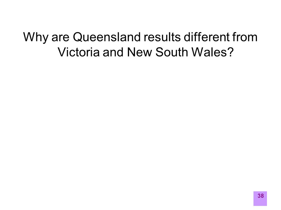 38 Why are Queensland results different from Victoria and New South Wales?