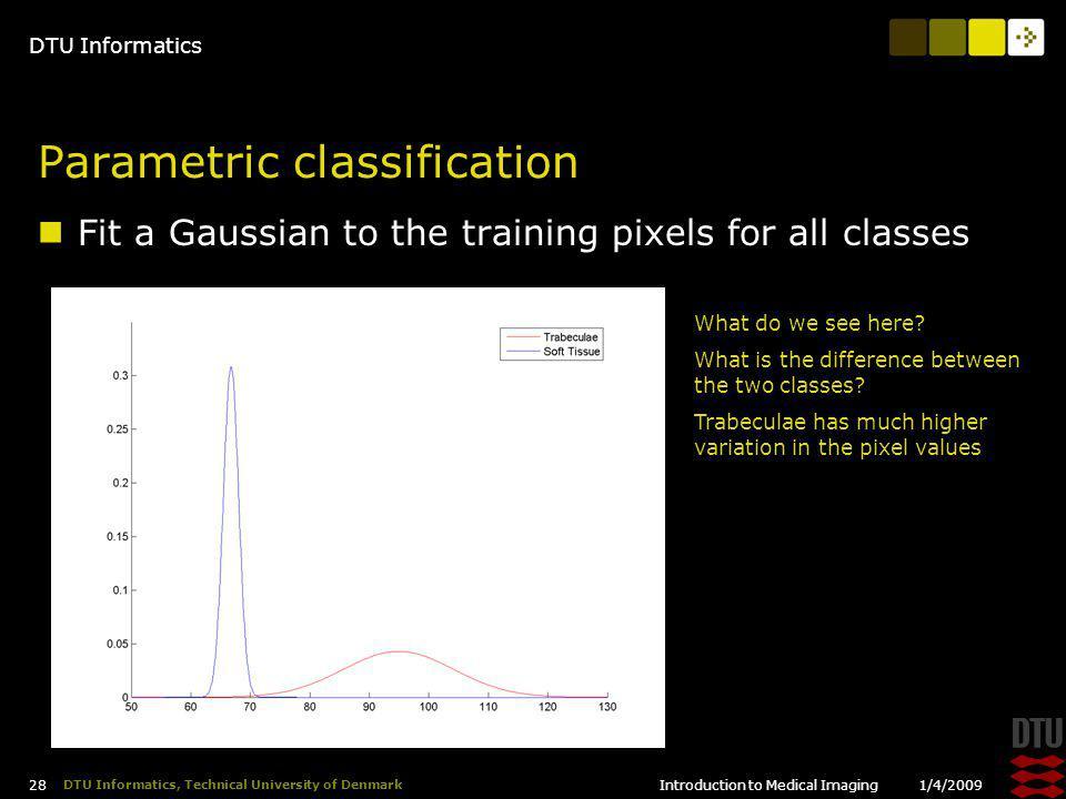 DTU Informatics 1/4/2009Introduction to Medical Imaging 28 DTU Informatics, Technical University of Denmark Parametric classification Fit a Gaussian to the training pixels for all classes What do we see here.
