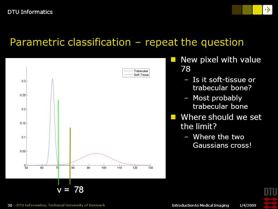 DTU Informatics 1/4/2009Introduction to Medical Imaging 30 DTU Informatics, Technical University of Denmark Parametric classification – repeat the question New pixel with value 78 –Is it soft-tissue or trabecular bone.