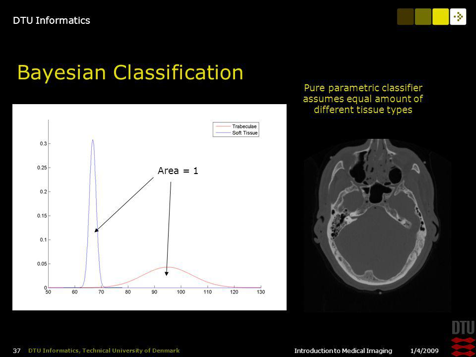 DTU Informatics 1/4/2009Introduction to Medical Imaging 37 DTU Informatics, Technical University of Denmark Bayesian Classification Area = 1 Pure parametric classifier assumes equal amount of different tissue types