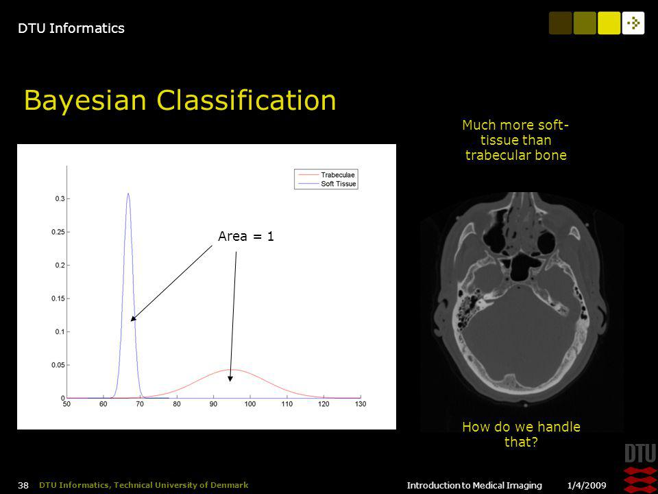 DTU Informatics 1/4/2009Introduction to Medical Imaging 38 DTU Informatics, Technical University of Denmark Bayesian Classification Area = 1 Much more soft- tissue than trabecular bone How do we handle that