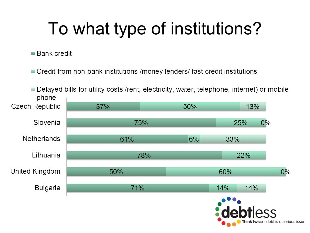 To what type of institutions?