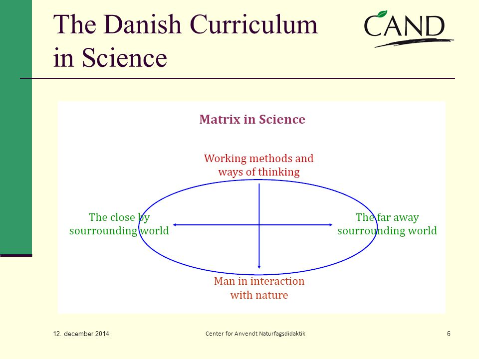 The Danish Curriculum in Science 12. december 2014 Center for Anvendt Naturfagsdidaktik 6