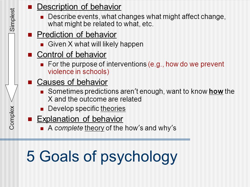 5 Goals of psychology Description of behavior Describe events, what changes what might affect change, what might be related to what, etc. Prediction o