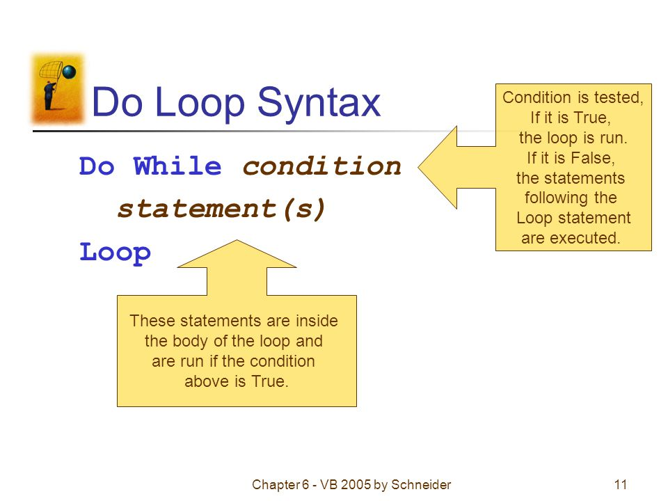 Chapter 6 - VB 2005 by Schneider11 Do Loop Syntax Do While condition statement(s) Loop Condition is tested, If it is True, the loop is run.