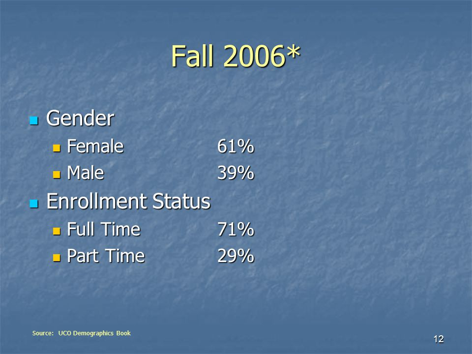 12 Fall 2006* Gender Gender Female61% Female61% Male39% Male39% Enrollment Status Enrollment Status Full Time71% Full Time71% Part Time29% Part Time29% Source: UCO Demographics Book
