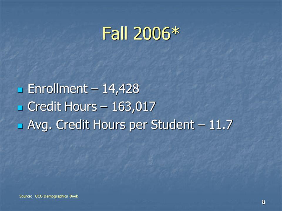 8 Fall 2006* Enrollment – 14,428 Enrollment – 14,428 Credit Hours – 163,017 Credit Hours – 163,017 Avg.