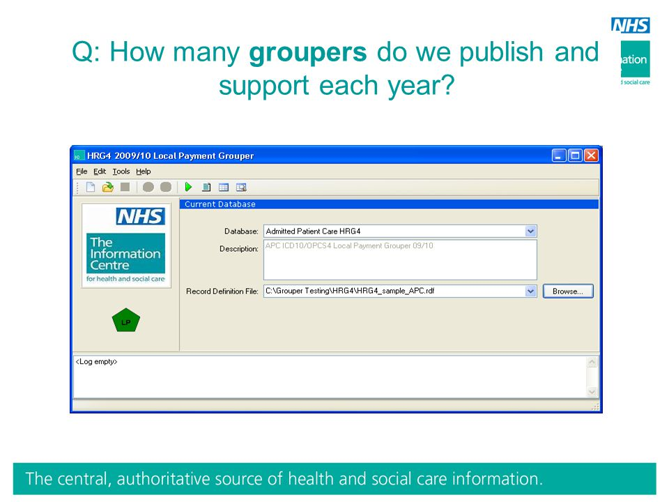 Q: How many groupers do we publish and support each year?