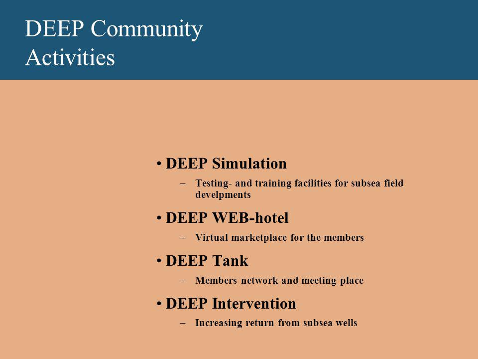 DEEP Community Activities DEEP Simulation –Testing- and training facilities for subsea field develpments DEEP WEB-hotel –Virtual marketplace for the members DEEP Tank –Members network and meeting place DEEP Intervention –Increasing return from subsea wells