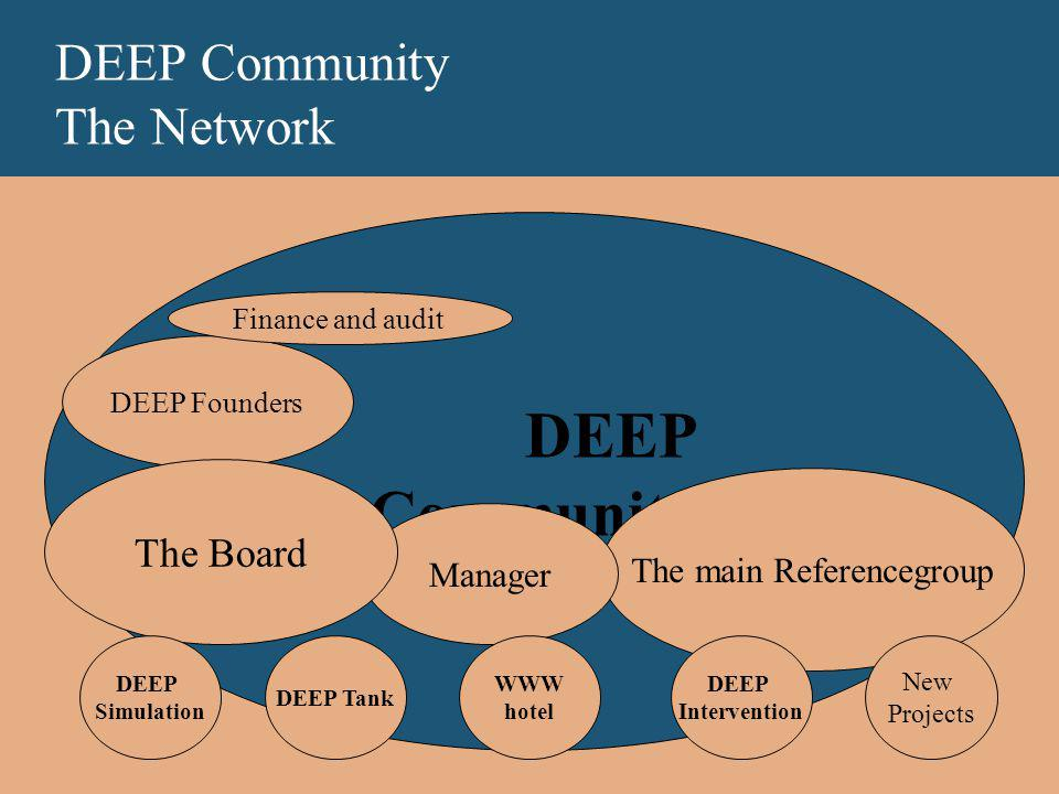 DEEP Community The Network DEEP Community DEEP Founders The main Referencegroup Manager The Board Finance and audit DEEP Simulation DEEP Tank WWW hote