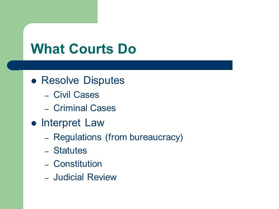 Civil Law Plaintiff v.