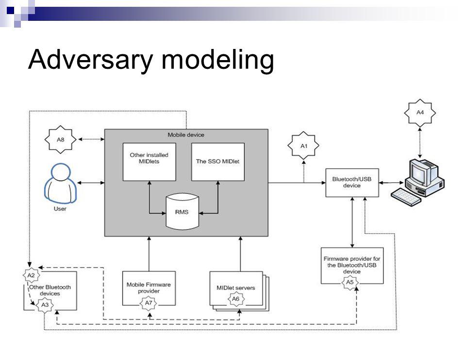 Adversary modeling