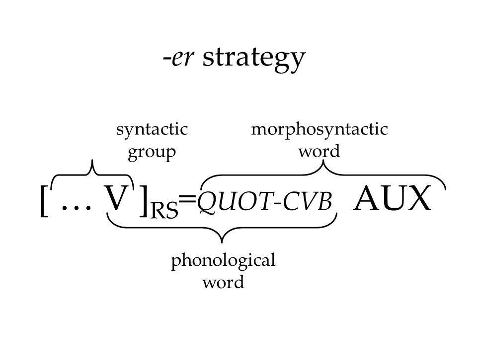 -er strategy [ … V ] RS = QUOT-CVB AUX syntactic group morphosyntactic word phonological word