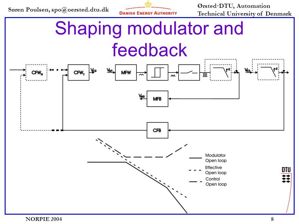 Søren Poulsen, spo@oersted.dtu.dk Ørsted·DTU, Automation Technical University of Denmark NORPIE 20048 Shaping modulator and feedback