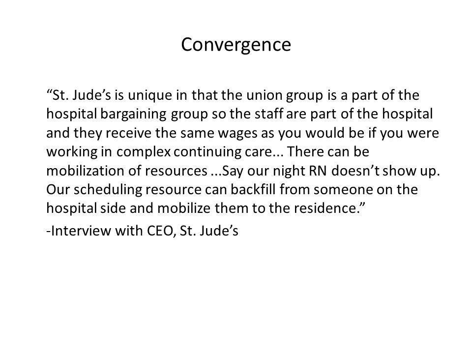 Convergence St.